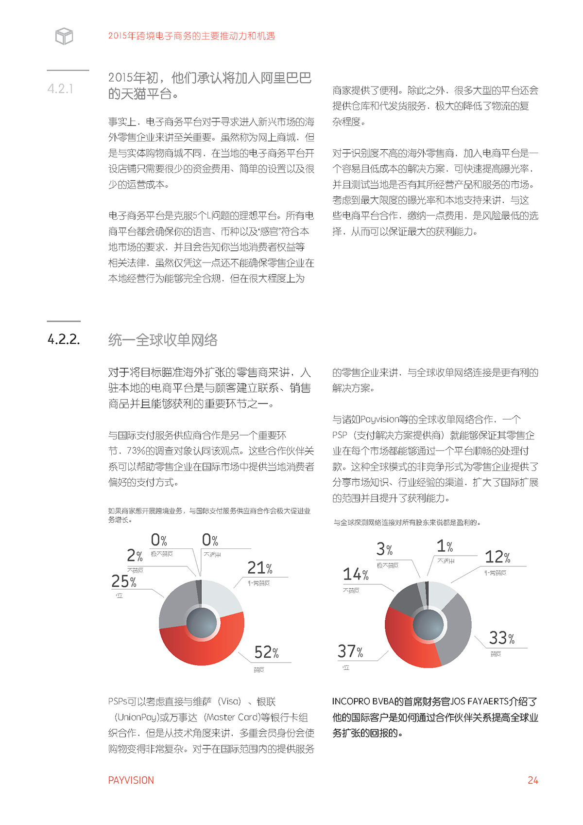vormgevingwhite paper key business drivers chinees