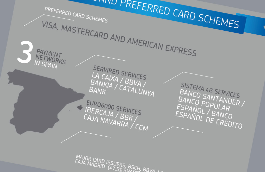 spanje preferred card schemes